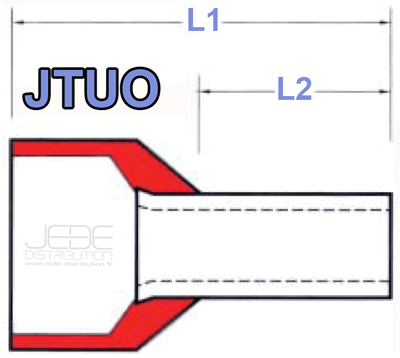 JTUO-Embout-double-de-cablage-isole-schema-JEDE-distribution.png